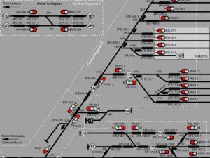Depotsystemer